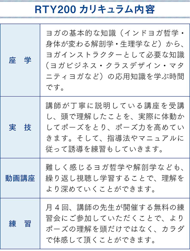 おうちヨガ動画コースのカリキュラム