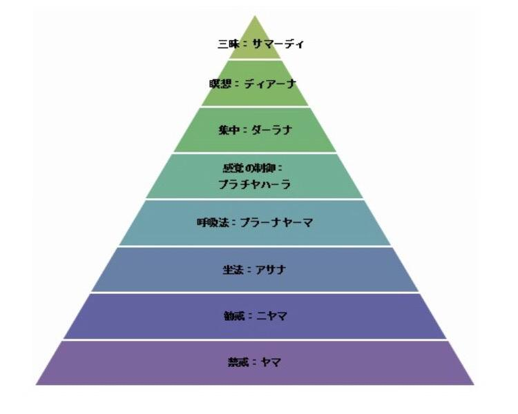八支則ピラミット